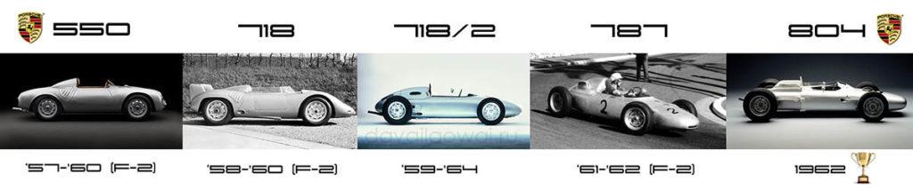Porsche в F1 Дорога к победе