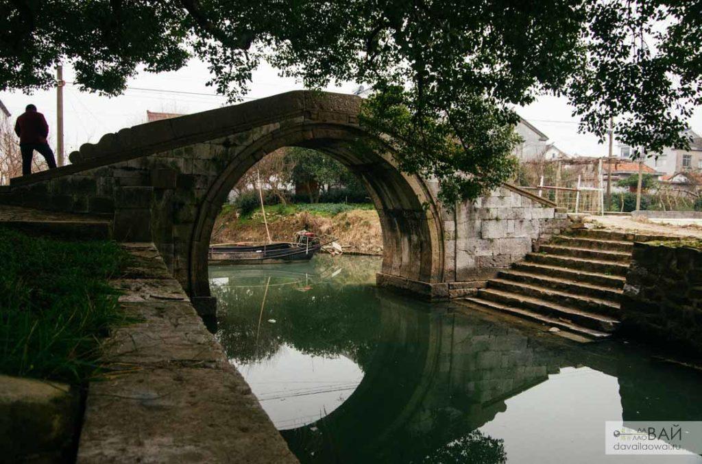 мост каньси озеро тайху
